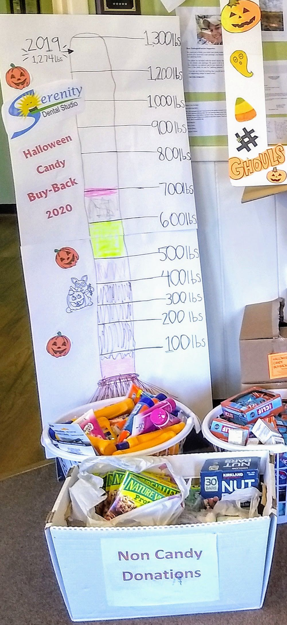 700 pounds of candy donated