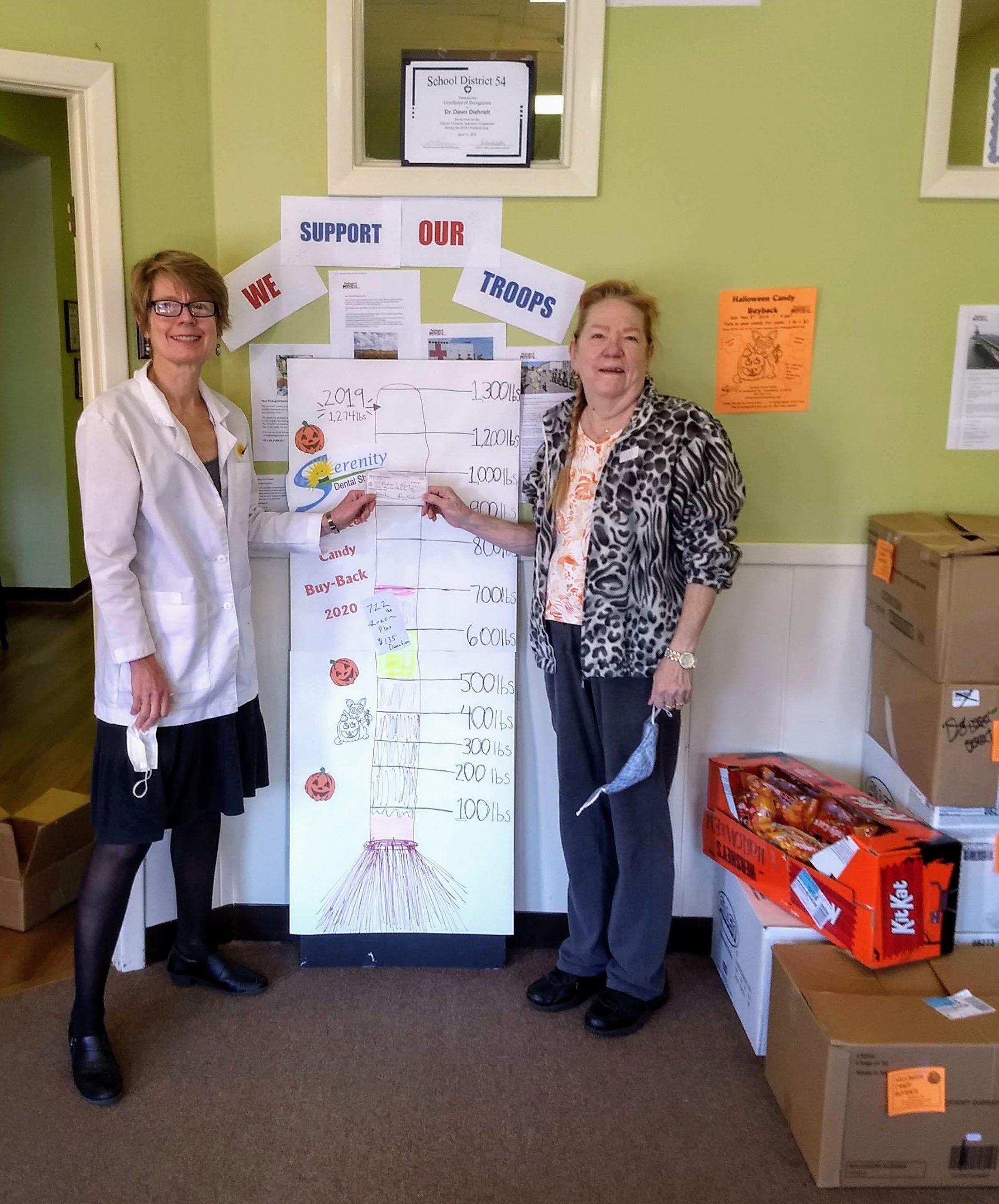 Kathy Mode & Dr. Dawn Diehnelt
